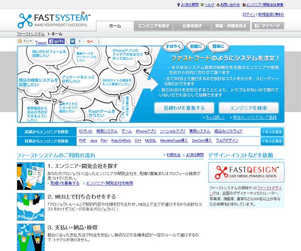 ファーストシステム(FASTSYSTEM)